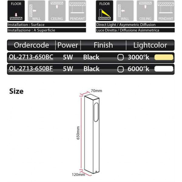 3000kol I 5w Light Led 650bc 2713 220v Luminaire QxtChsdr
